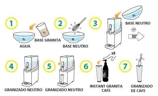 Granizado instantaneo de Café